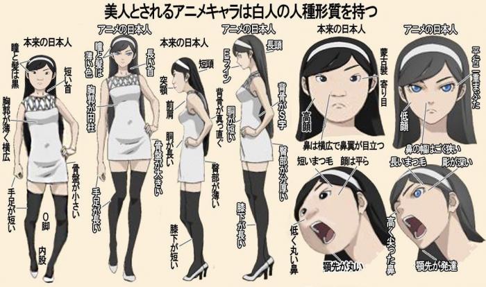 似合う髪型 大きい顔似合う髪型 : Caucasian Anime Characters
